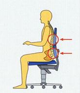 Kantoorstoel rugondersteuning