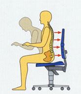 Kantoorstoel goede zithouding
